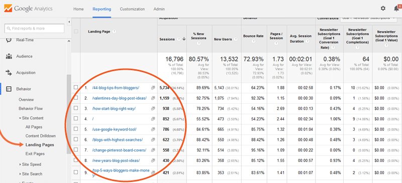 how-to-analyze-your-website-traffic-and-boost-sales